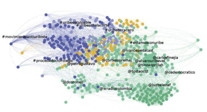 Uribismo y antiuribismo en Twitter: el caso de la indagatoria contra Uribe